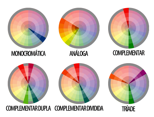 Uso Das Cores Na Decoracao Design De Interiores Jaqueline Ribeiro