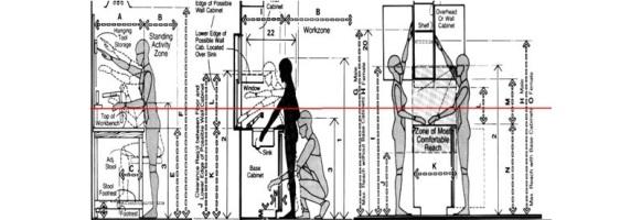 Medidas para mobiliário