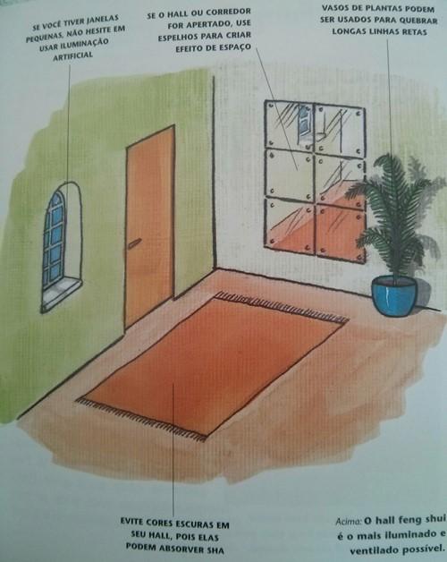 Sala De Jantar Feng Shui ~  do Feng Shui na decoração de ambientes # decoracao de sala feng shui