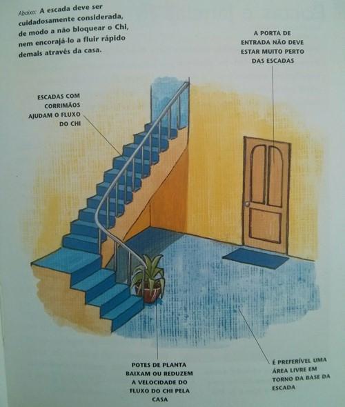 Escadas-Feng-Shui